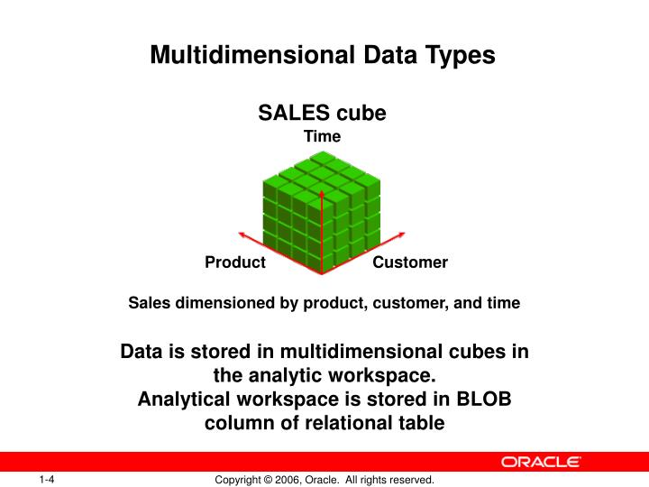 Multidimensional Data Types