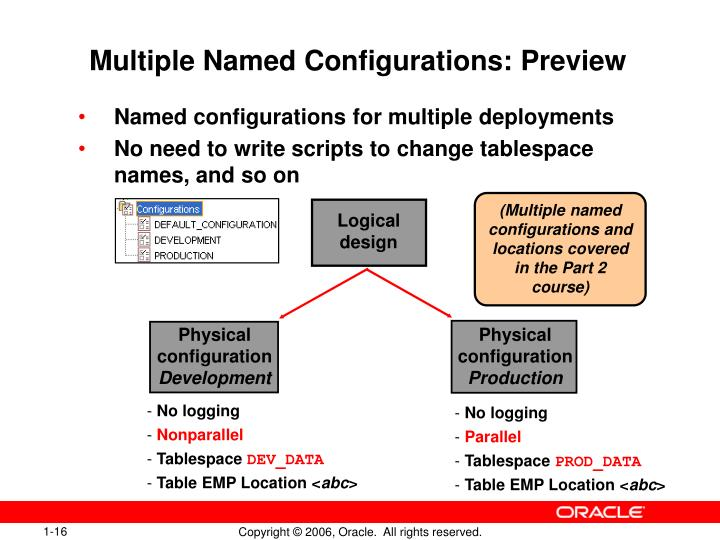 Multiple Named Configurations: Preview