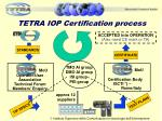 tetra iop certification process