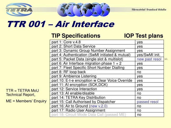 TTR 001 – Air Interface