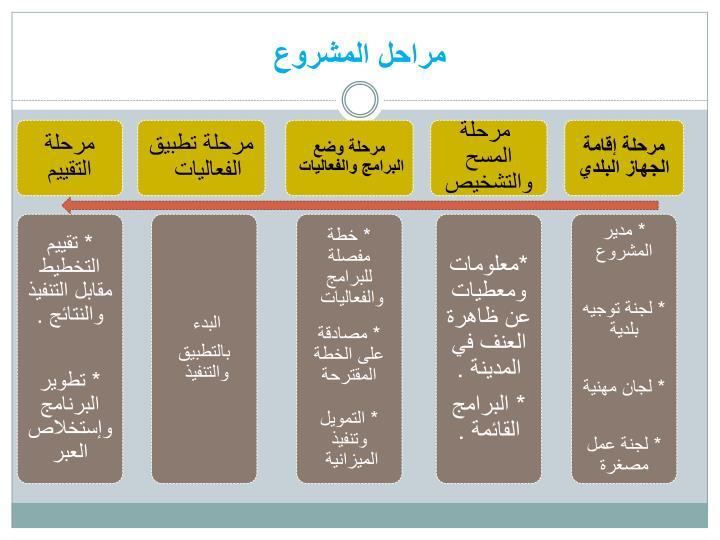 مراحل المشروع