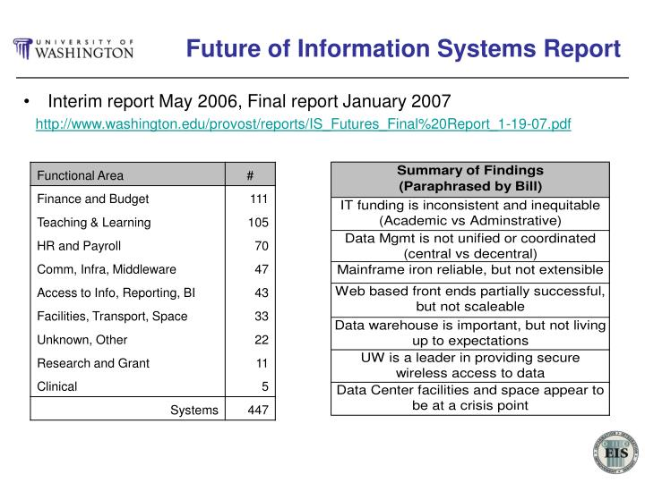 Future of Information Systems Report