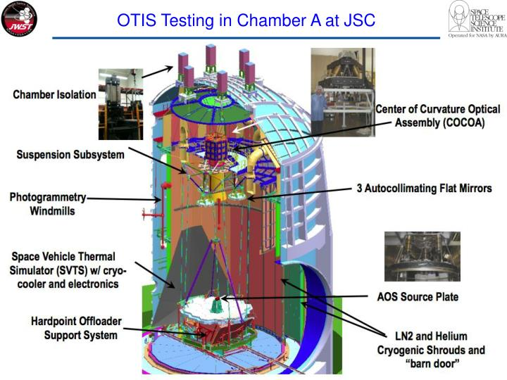 OTIS Testing in Chamber A at JSC