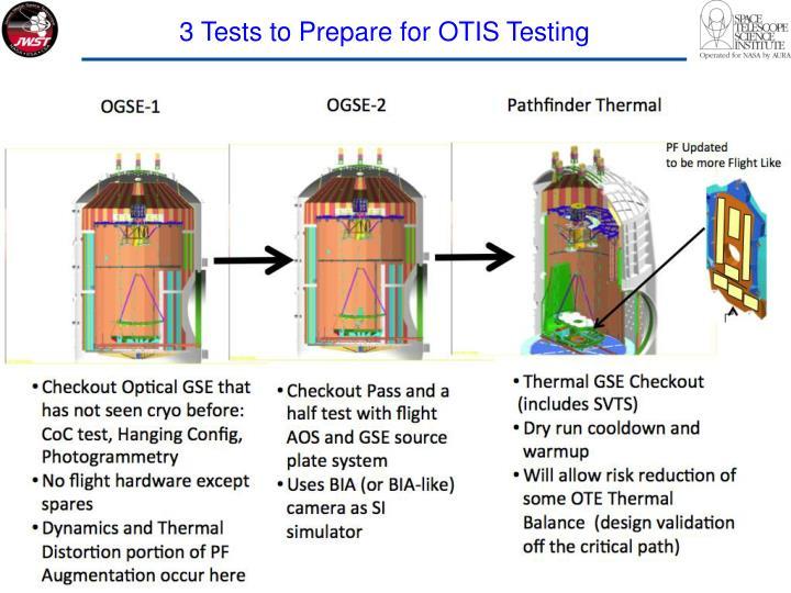3 Tests to Prepare for OTIS Testing