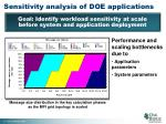 sensitivity analysis of doe applications