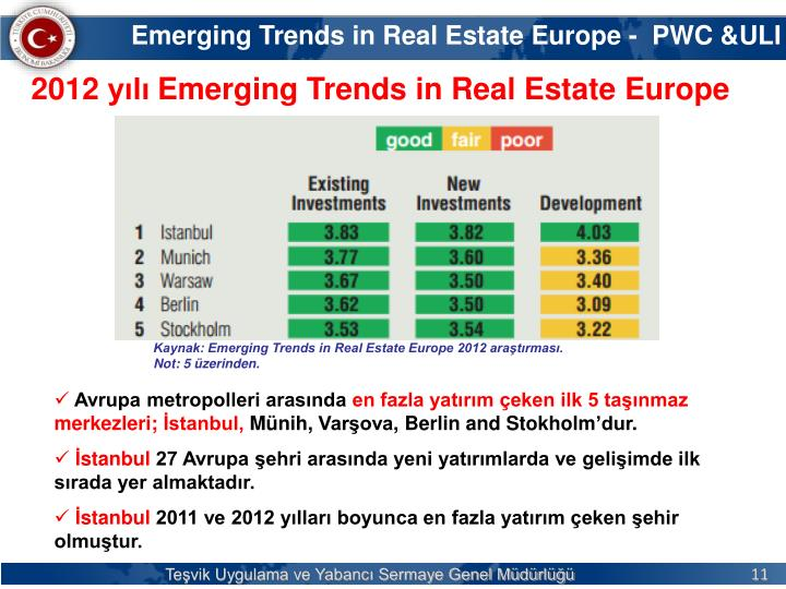 Emerging Trends in Real Estate Europe