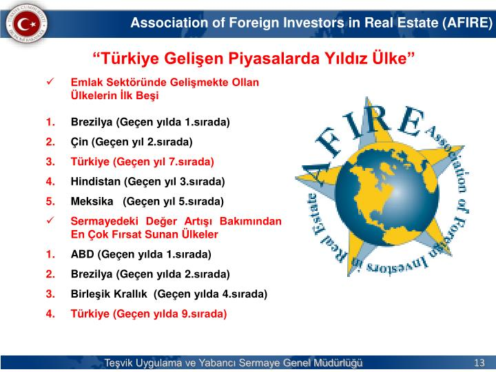 Association of Foreign Investors in Real Estate