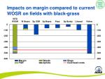 impacts on margin compared to current wosr on fields with black grass