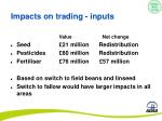 impacts on trading inputs