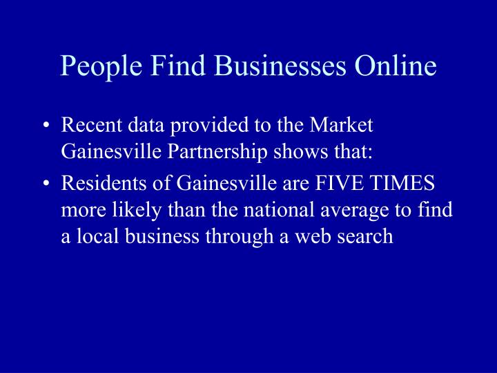 People Find Businesses Online
