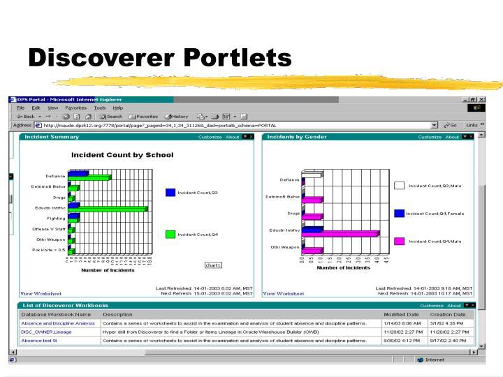 Discoverer Portlets