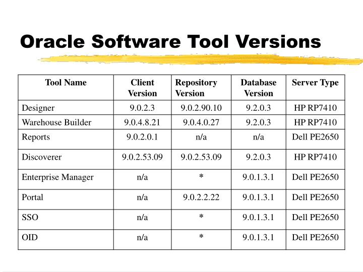 Oracle Software Tool Versions