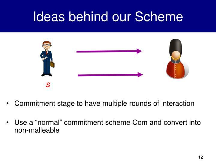 Ideas behind our Scheme