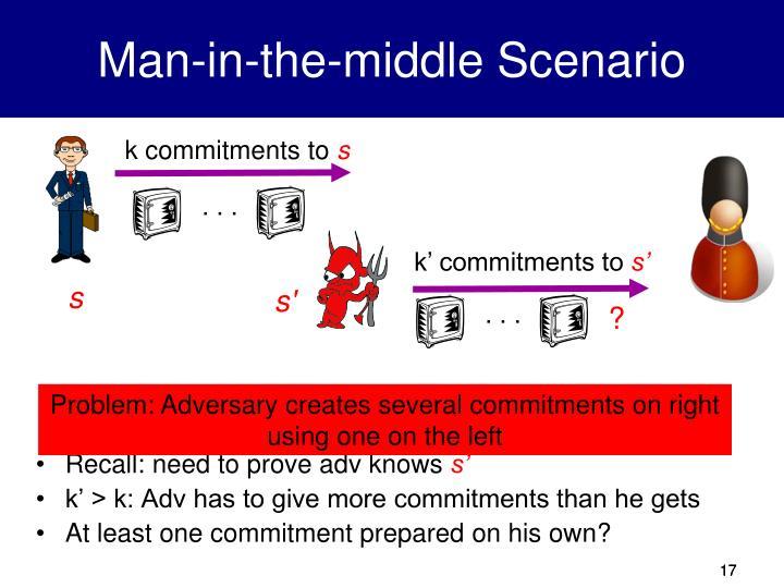 Man-in-the-middle Scenario