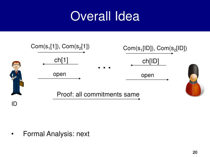 Overall Idea