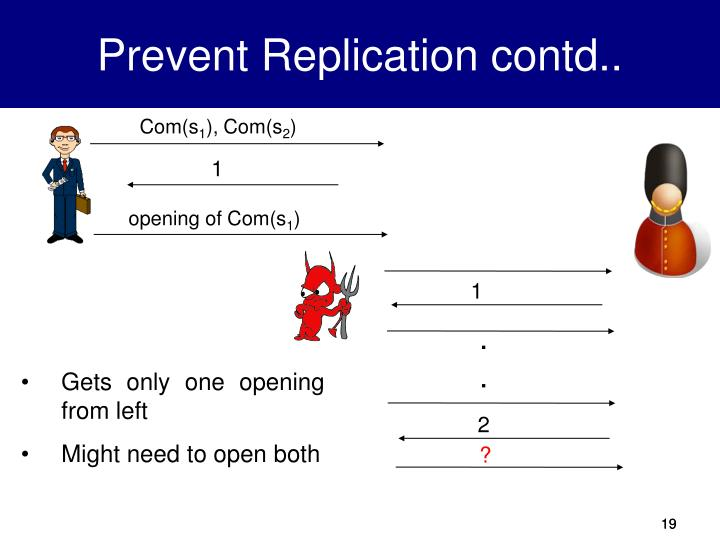 Prevent Replication contd..
