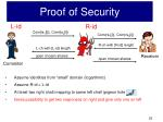 proof of security1