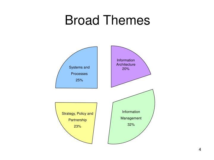 Broad Themes