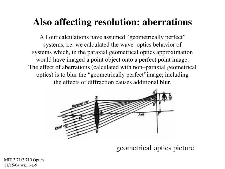 Also affecting resolution: aberrations