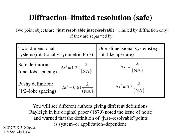 Diffraction–limited resolution (safe)