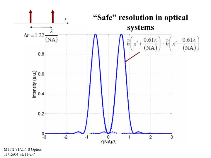 """""""Safe"""" resolution in optical systems"""