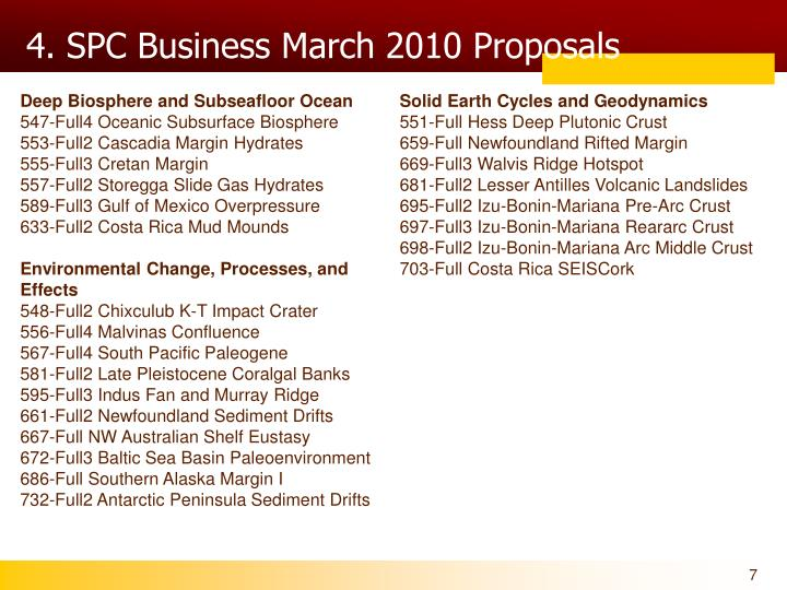 4. SPC Business March 2010 Proposals