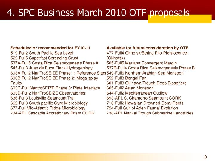 4. SPC Business March 2010 OTF proposals