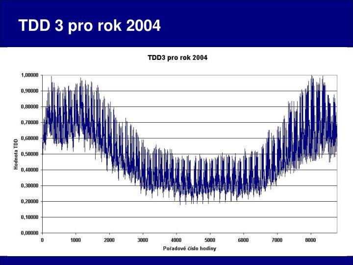 TDD 3 pro rok 2004
