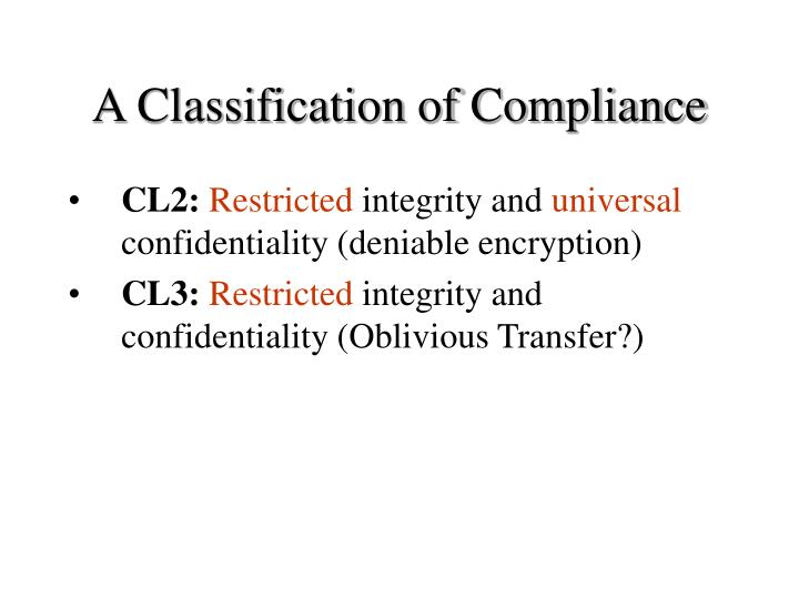 A Classification of Compliance