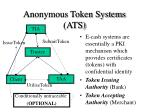 anonymous token systems ats
