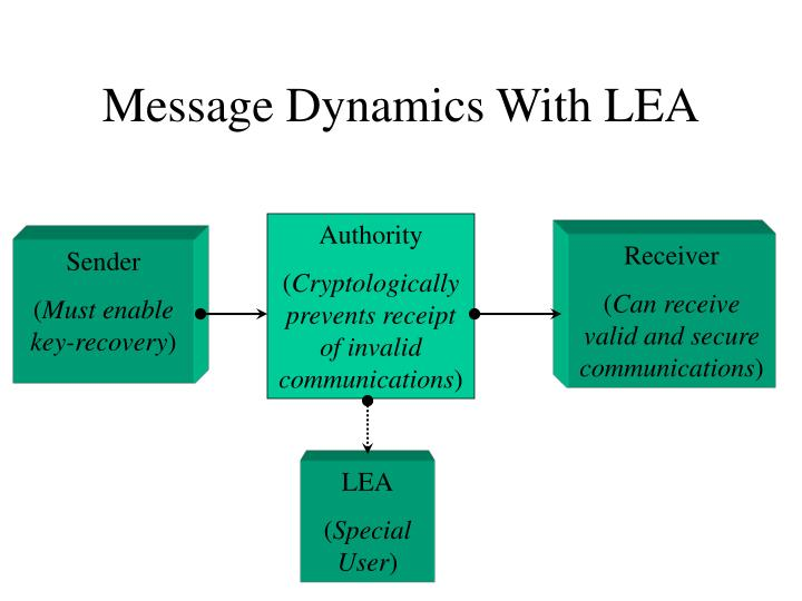 Message Dynamics With LEA