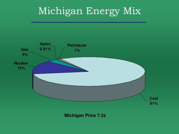 Michigan Energy Mix