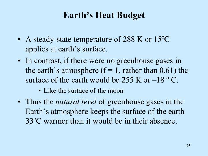 Earth's Heat Budget
