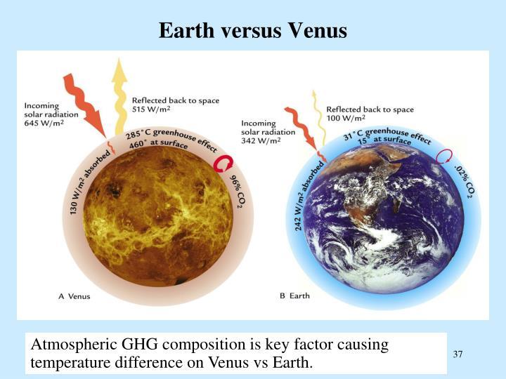 Earth versus Venus