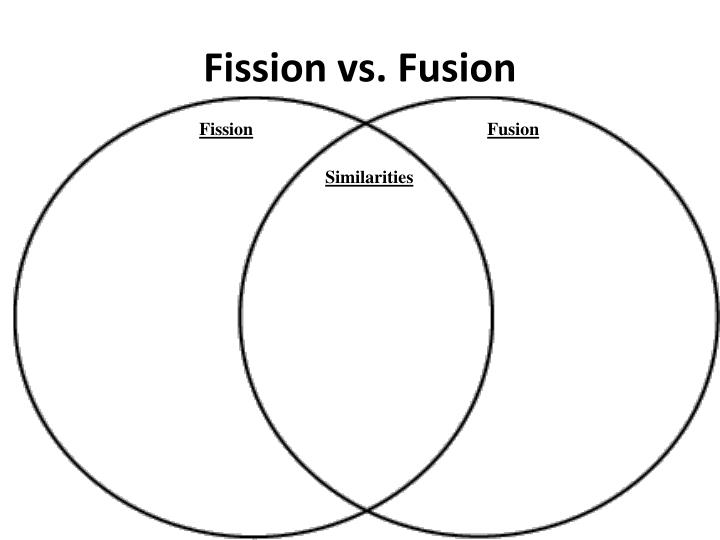 Fission vs. Fusion