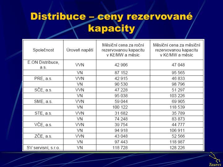 Distribuce – ceny rezervované kapacity