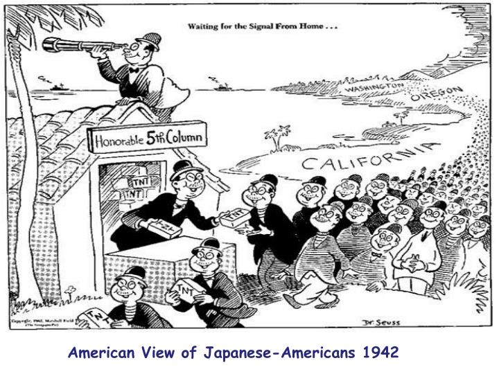 American View of Japanese-Americans 1942
