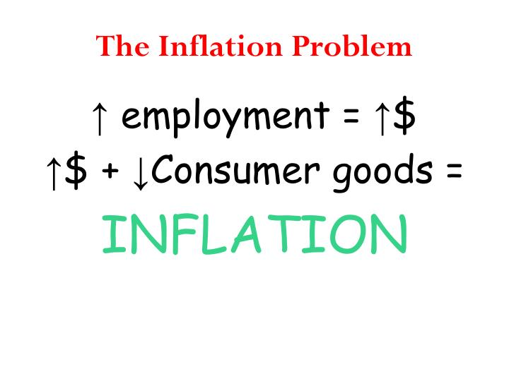 The Inflation Problem