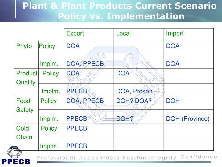Plant & Plant Products Current Scenario