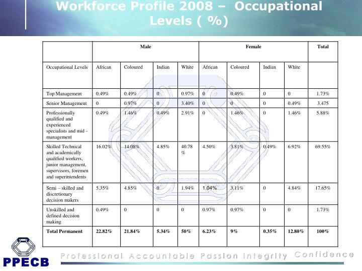 Workforce Profile 2008 –  Occupational