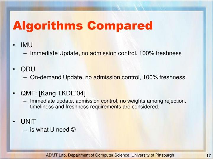 Algorithms Compared