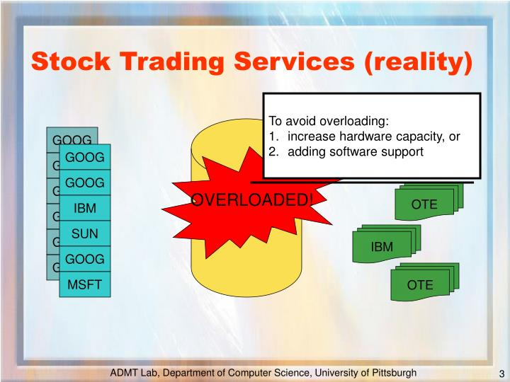 Stock Trading Services (reality)