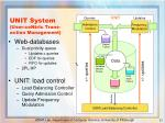 unit system user centric trans action management
