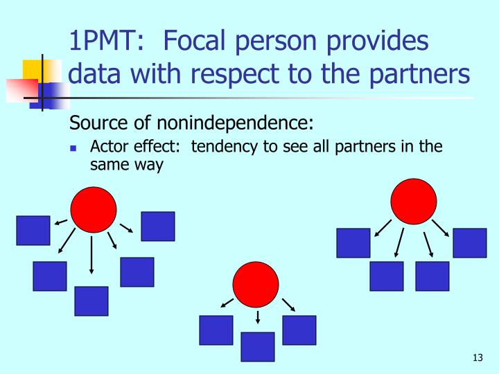 1PMT:  Focal person provides data with respect to the partners