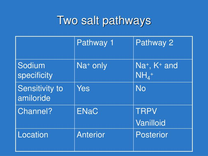 Two salt pathways