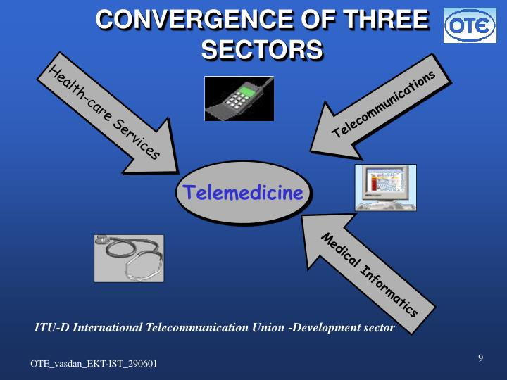 CONVERGENCE OF THREE SECTORS