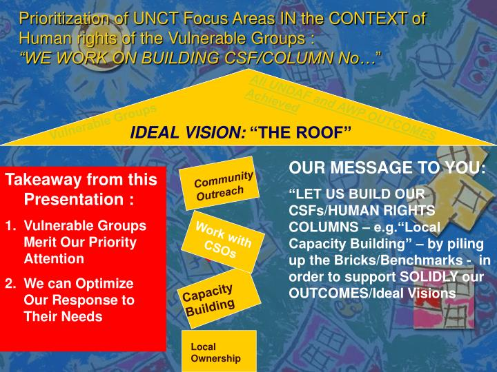 Prioritization of UNCT Focus Areas IN the CONTEXT of Human rights of the Vulnerable Groups :