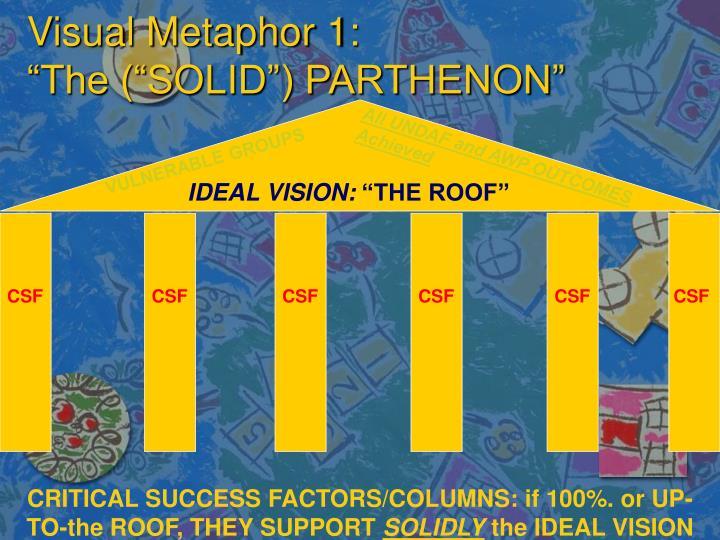 Visual Metaphor 1: