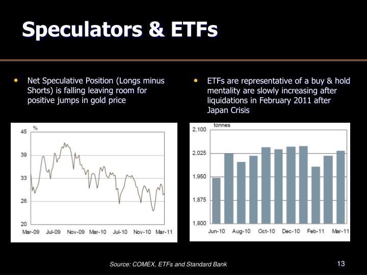 Speculators &