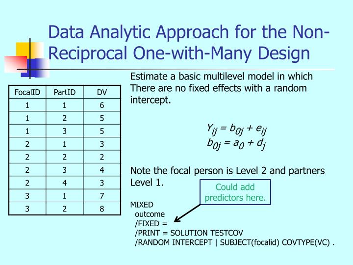 Data Analytic Approach for the Non-Reciprocal One-with-Many Design